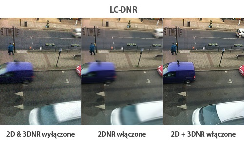 LC 1501 Premium - Kamera zmiennoogniskowa 2.8 - 12 mm - Kamery zintegrowane